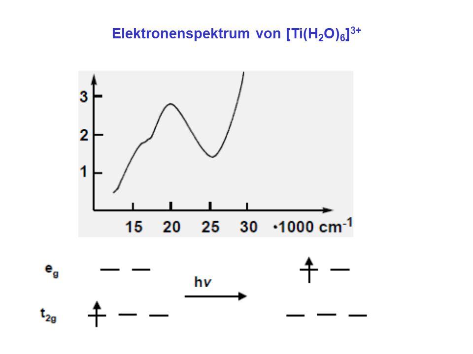 Elektronenspektrum von [Ti(H 2 O) 6 ] 3+