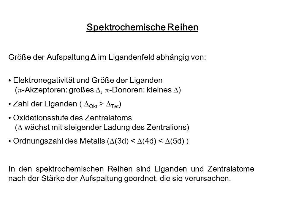Spektrochemische Reihen Größe der Aufspaltung Δ im Ligandenfeld abhängig von: Elektronegativität und Größe der Liganden (  -Akzeptoren: großes ,  -
