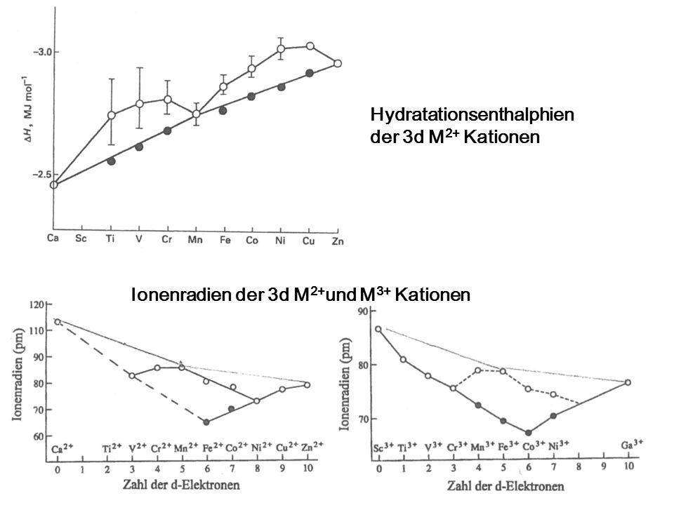 Hydratationsenthalphien der 3d M 2+ Kationen Ionenradien der 3d M 2+ und M 3+ Kationen
