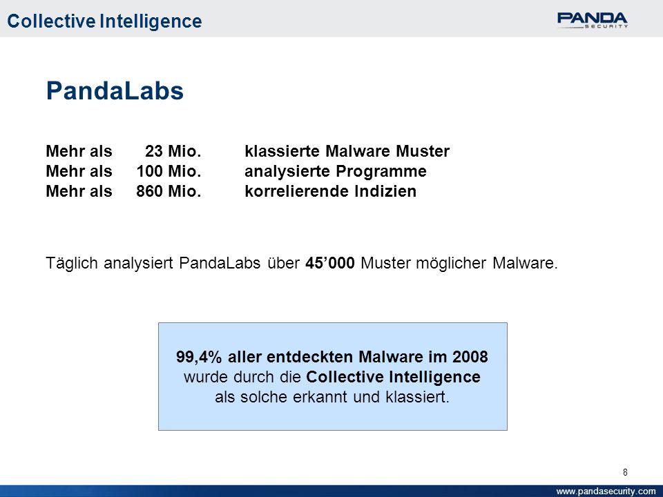 8 Mehr als 23 Mio. klassierte Malware Muster Mehr als 100 Mio.