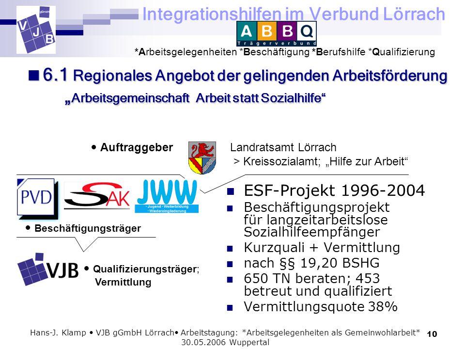 Integrationshilfen im Verbund Lörrach *Arbeitsgelegenheiten *Beschäftigung *Berufshilfe *Qualifizierung 10 Hans-J. Klamp VJB gGmbH Lörrach Arbeitstagu