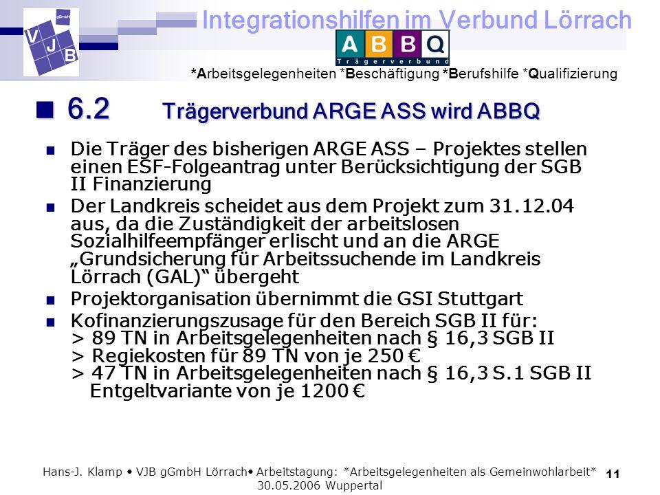 Integrationshilfen im Verbund Lörrach *Arbeitsgelegenheiten *Beschäftigung *Berufshilfe *Qualifizierung 11 Hans-J. Klamp VJB gGmbH Lörrach Arbeitstagu