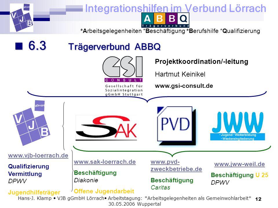 Integrationshilfen im Verbund Lörrach *Arbeitsgelegenheiten *Beschäftigung *Berufshilfe *Qualifizierung 12 Hans-J. Klamp VJB gGmbH Lörrach Arbeitstagu