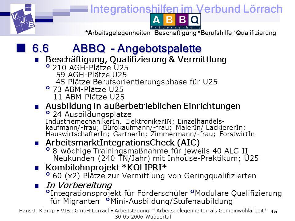 Integrationshilfen im Verbund Lörrach *Arbeitsgelegenheiten *Beschäftigung *Berufshilfe *Qualifizierung 15 Hans-J. Klamp VJB gGmbH Lörrach Arbeitstagu