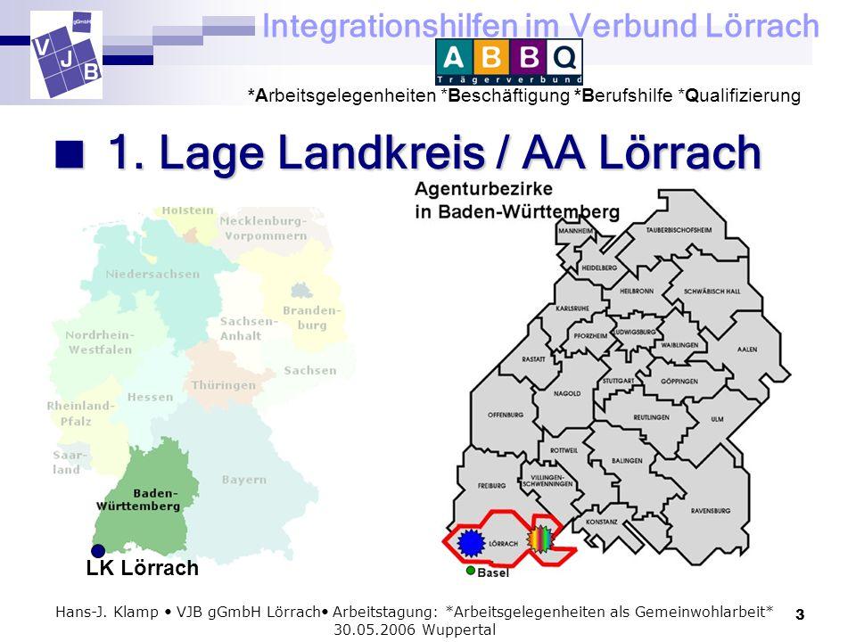Integrationshilfen im Verbund Lörrach *Arbeitsgelegenheiten *Beschäftigung *Berufshilfe *Qualifizierung 3 Hans-J. Klamp VJB gGmbH Lörrach Arbeitstagun