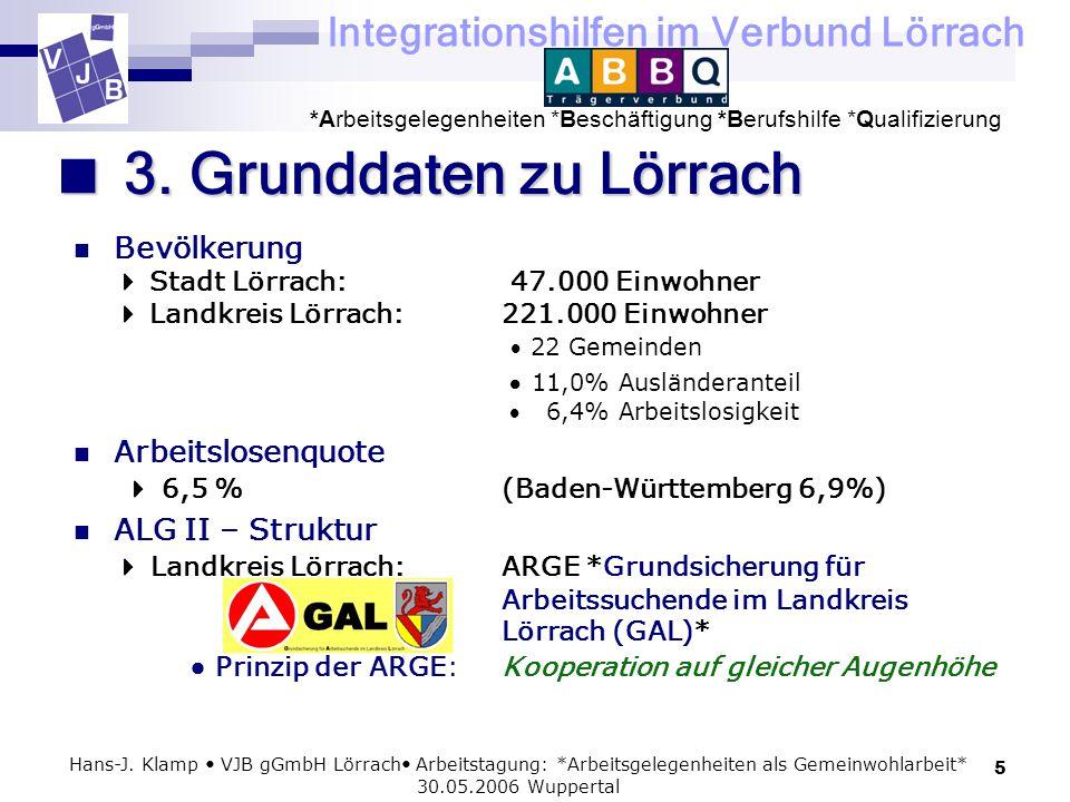 Integrationshilfen im Verbund Lörrach *Arbeitsgelegenheiten *Beschäftigung *Berufshilfe *Qualifizierung 5 Hans-J. Klamp VJB gGmbH Lörrach Arbeitstagun
