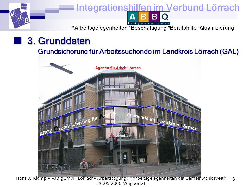 Integrationshilfen im Verbund Lörrach *Arbeitsgelegenheiten *Beschäftigung *Berufshilfe *Qualifizierung 6 Hans-J. Klamp VJB gGmbH Lörrach Arbeitstagun