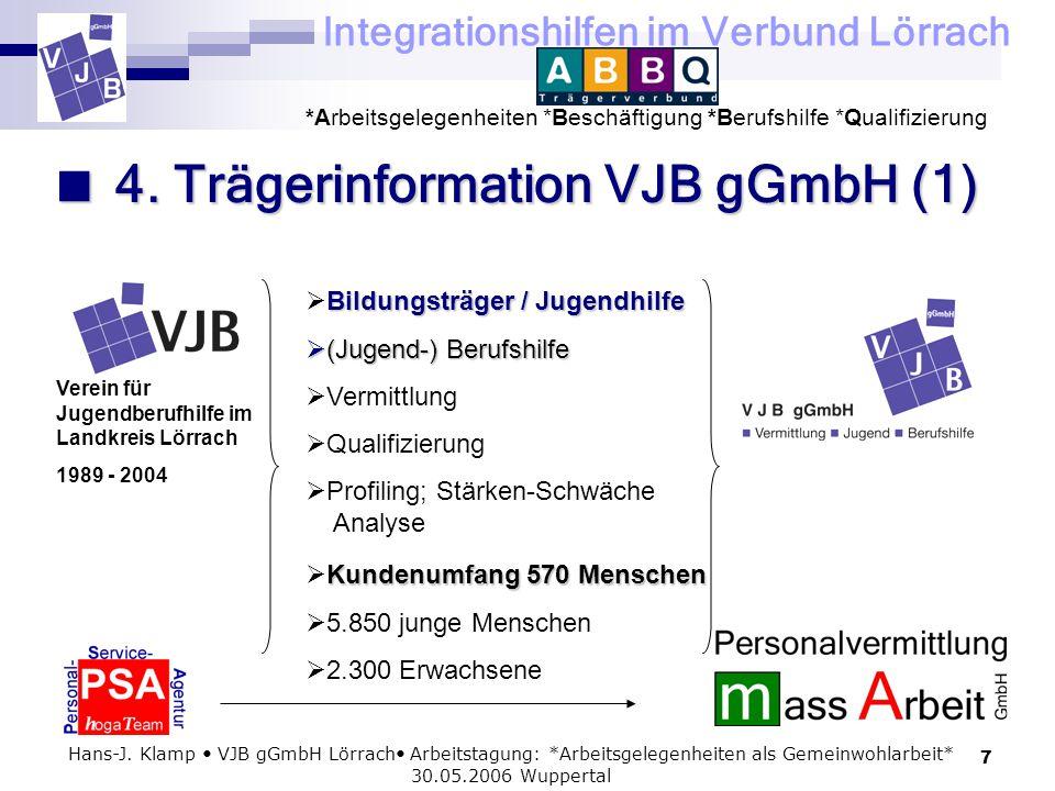 Integrationshilfen im Verbund Lörrach *Arbeitsgelegenheiten *Beschäftigung *Berufshilfe *Qualifizierung 7 Hans-J. Klamp VJB gGmbH Lörrach Arbeitstagun