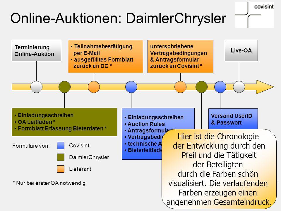 Technische UmsetzungOrganisationRechtliche Gestaltung Grobkonzept Pflichtenheft Programmierung Auswahl Partner für Programmierung Liveschaltung Schulu