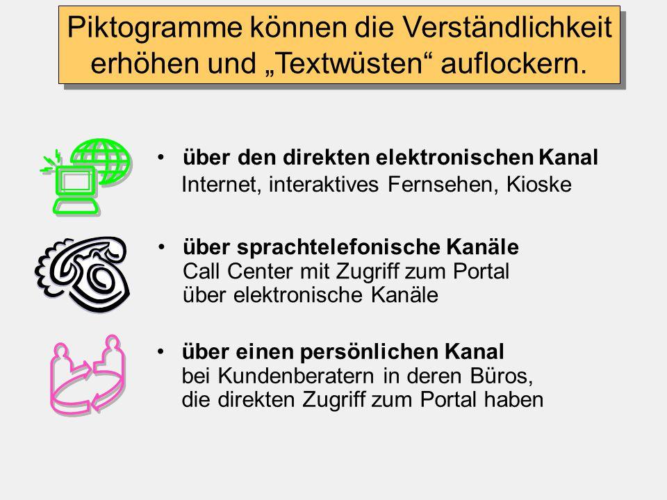 Online-Auktionen: DaimlerChrysler Terminierung Online-Auktion Einladungsschreiben OA Leitfaden * Formblatt Erfassung Bieterdaten * Teilnahmebestätigun