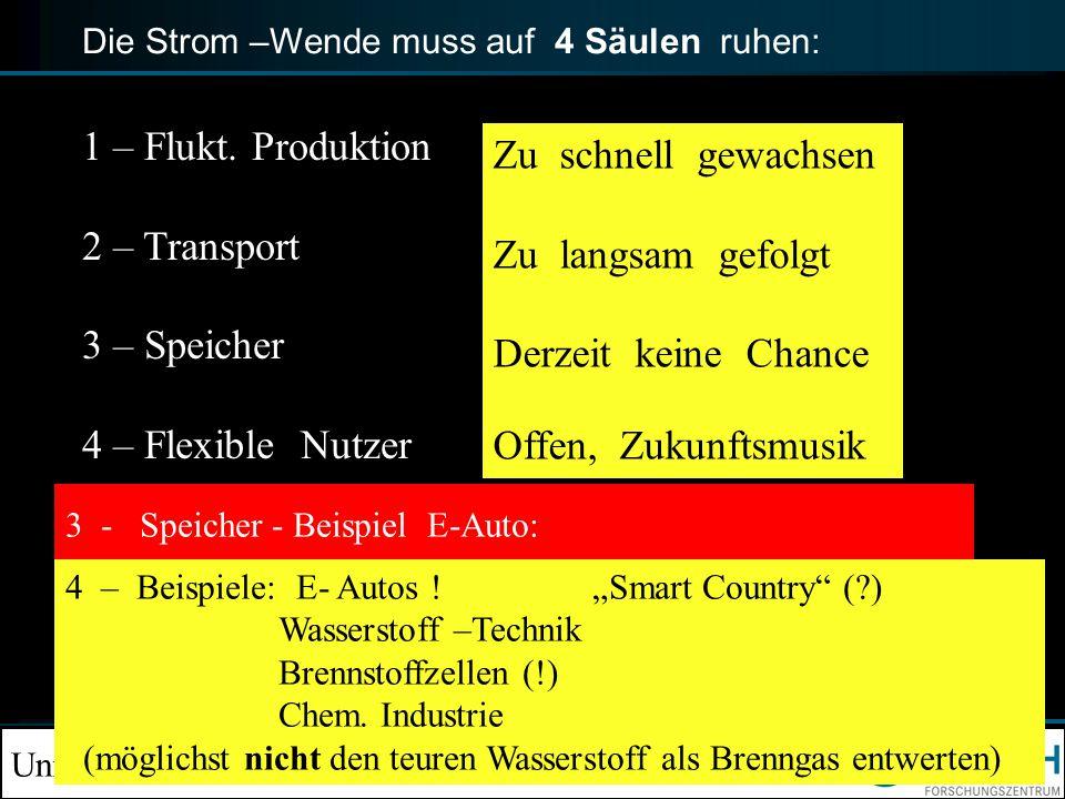 Universität zu Köln Die Strom –Wende muss auf 4 Säulen ruhen: 1 – Flukt. Produktion 2 – Transport 3 – Speicher 4 – Flexible Nutzer Zu schnell gewachse