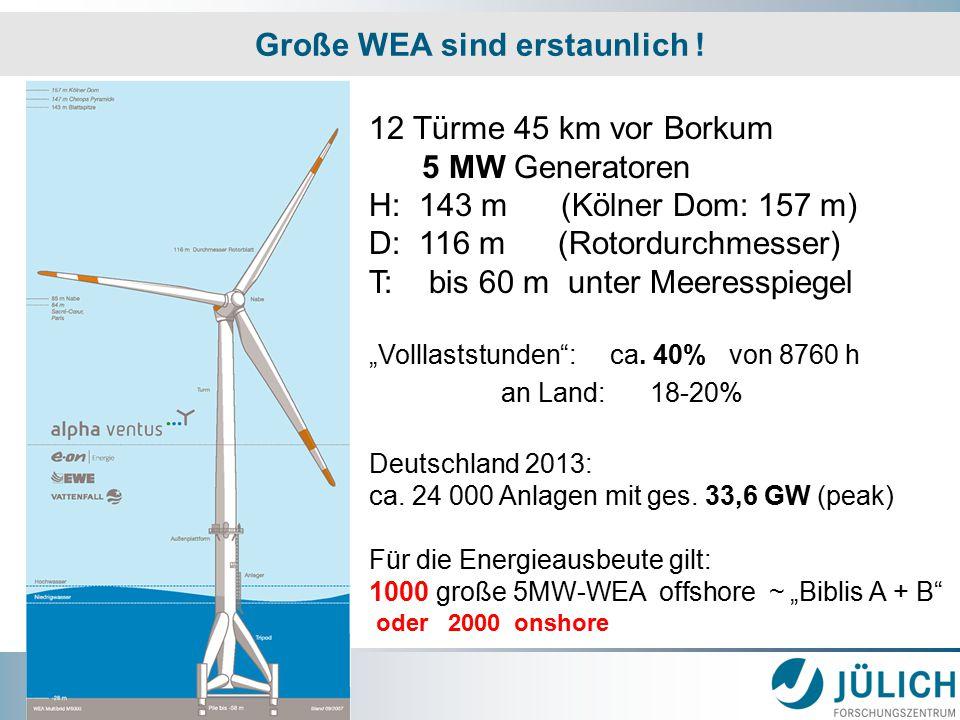 Große WEA sind erstaunlich ! 12 Türme 45 km vor Borkum 5 MW Generatoren H: 143 m (Kölner Dom: 157 m) D: 116 m (Rotordurchmesser) T: bis 60 m unter Mee