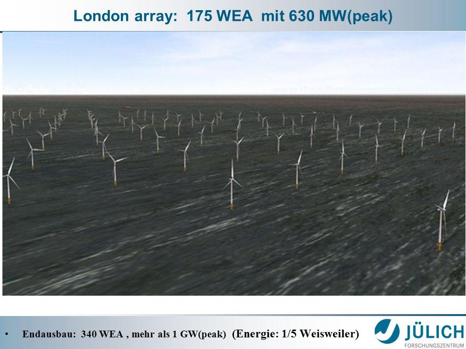 London array: 175 WEA mit 630 MW(peak) Endausbau: 340 WEA, mehr als 1 GW(peak) (Energie: 1/5 Weisweiler)