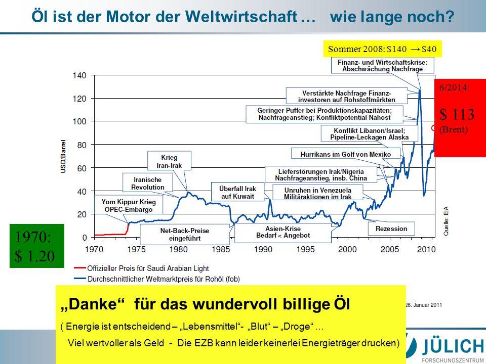 Öl ist der Motor der Weltwirtschaft … wie lange noch.
