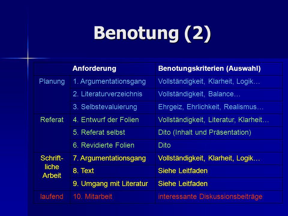 Benotung (2) AnforderungBenotungskriterien (Auswahl) Planung1. ArgumentationsgangVollständigkeit, Klarheit, Logik… 2. LiteraturverzeichnisVollständigk