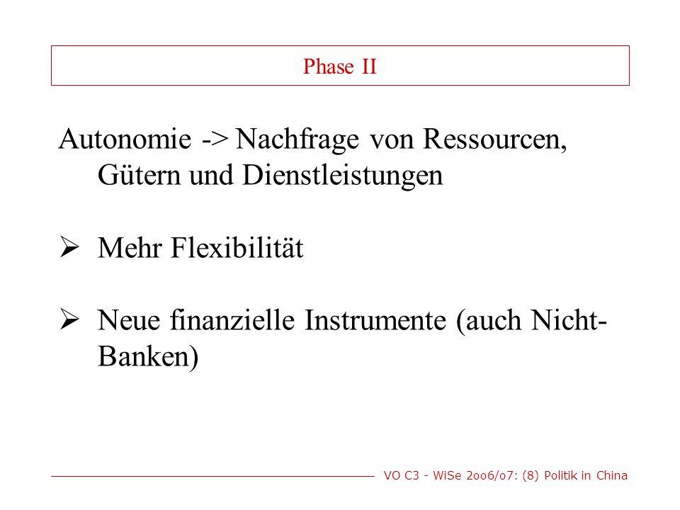 VO C3 - WiSe 2oo6/o7: (8) Politik in China Phase II Autonomie -> Nachfrage von Ressourcen, Gütern und Dienstleistungen  Mehr Flexibilität  Neue finanzielle Instrumente (auch Nicht- Banken)