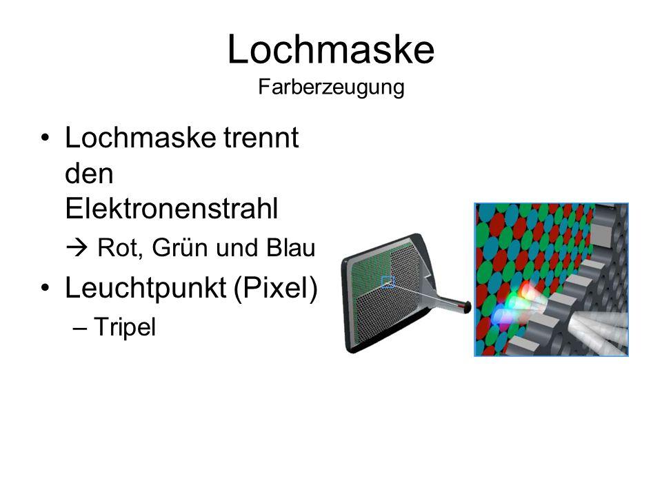 Raster Rastergrafik Elektronenstrahl überstreicht zeilenweise die Bildpunkte Augenträgheit Frequenz bestimmt Eigenschaft des Rasters