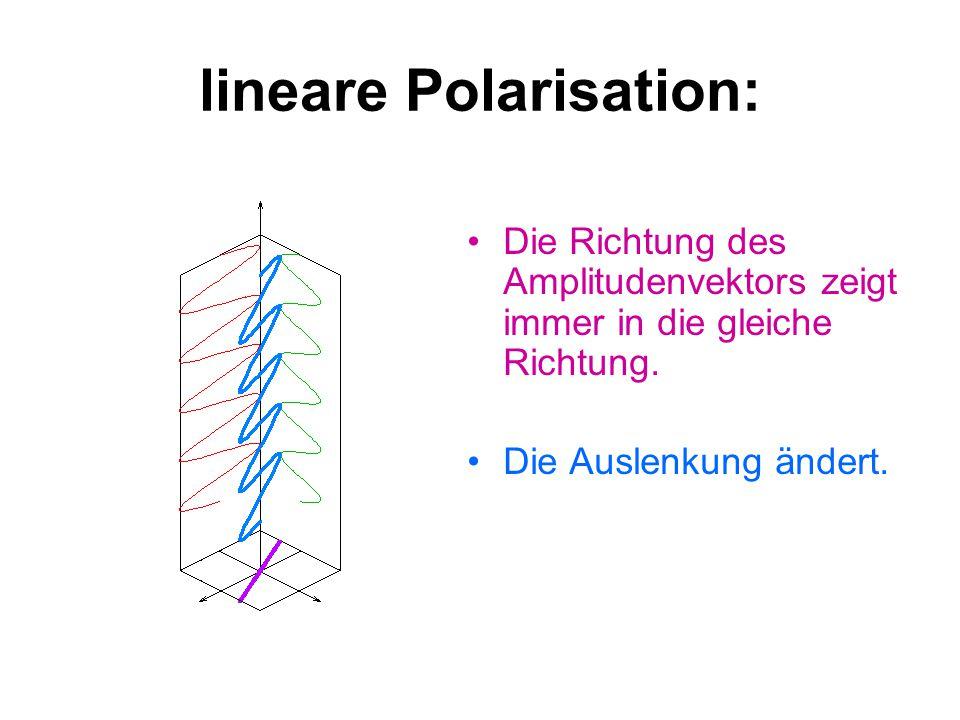Polarisation findet man… …überall im täglichen Leben  Bei Sonnenbrillen  Bei Bildschirmen  etc.