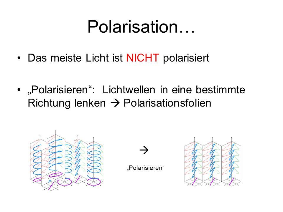 elliptische Polarisation: Der Amplitudenvektor rotiert um den Wellenvektor in Form einer Ellipse Der Betrag ändert sich periodisch