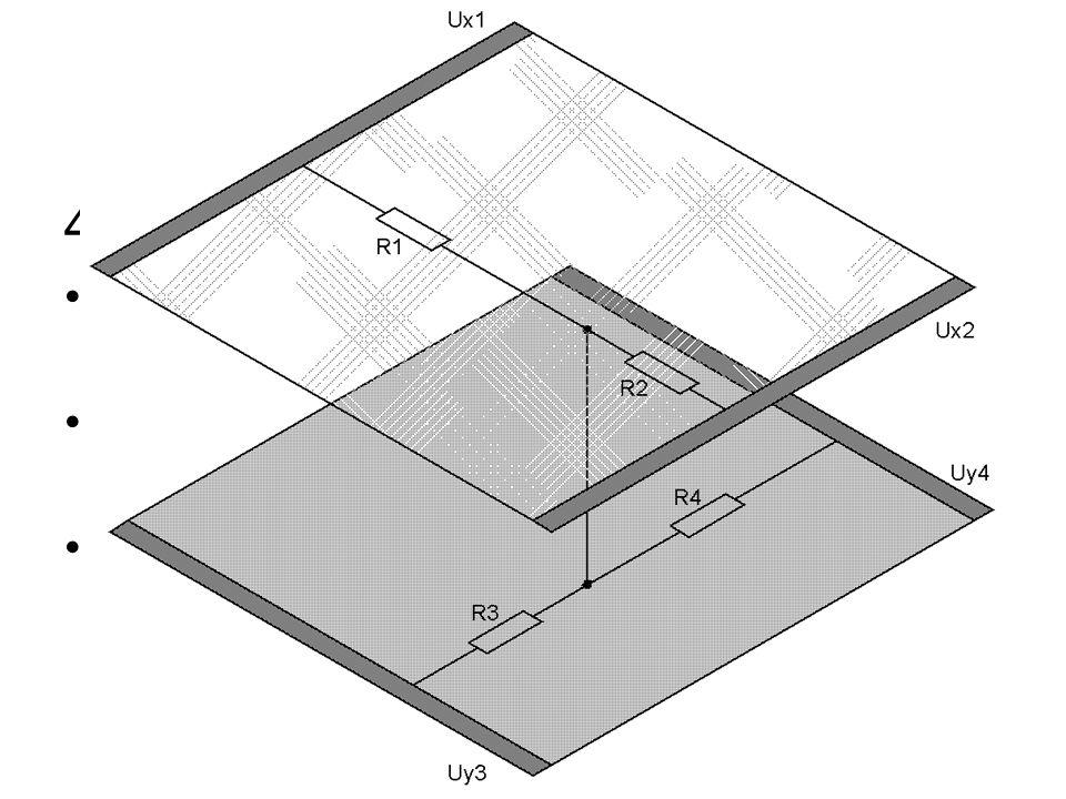 """Arten resistiven (widerstandgesteuerte) Systeme kapazitive Oberflächen (kondensatorgesteuerte) SAW (Surface Acoustic Wave) – """"(schall)wellen-gesteuerte Systeme Dispersive Signal Technologie Systeme"""