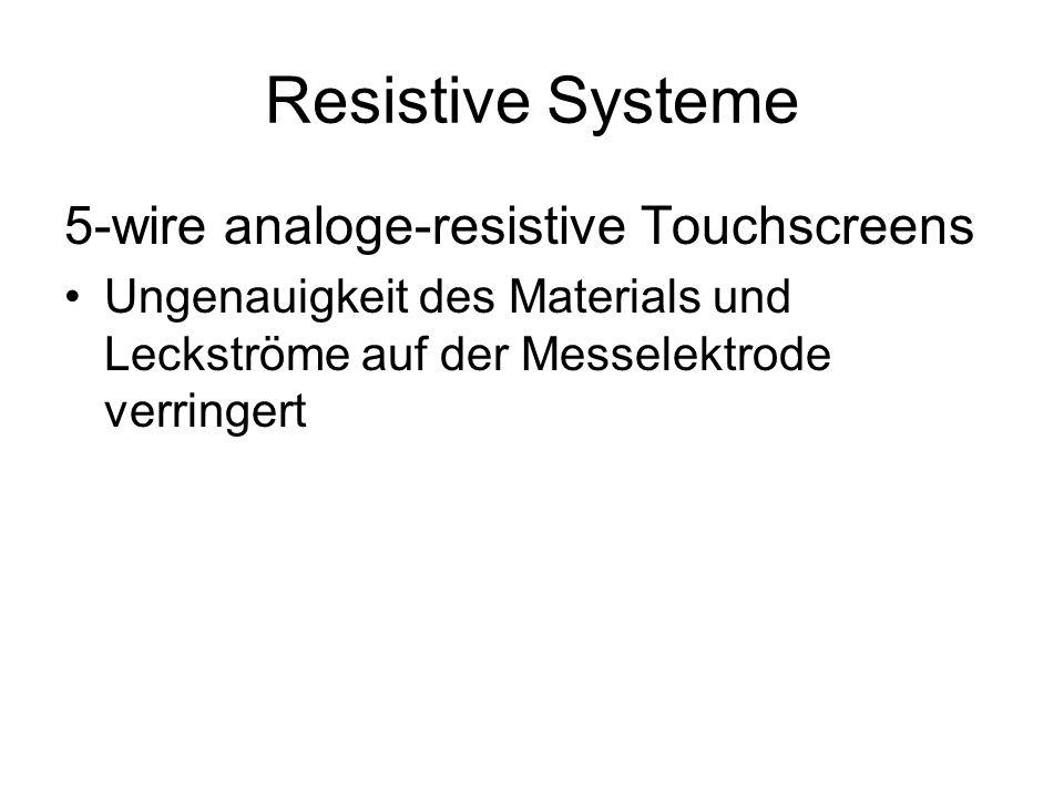 Resistive Systeme sehr langlebig sehr genau Als Glas-Glas-Touchscreens sind sie vandalen- und kratzsicherer
