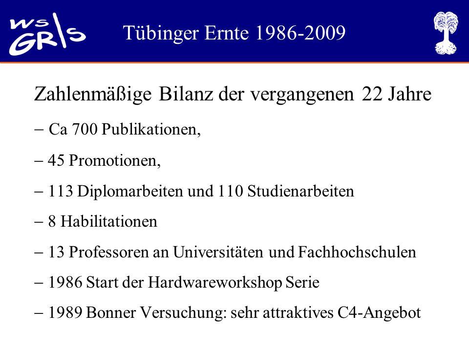 Tübinger Ernte 1986-2009 Zahlenmäßige Bilanz der vergangenen 22 Jahre  Ca 700 Publikationen,  45 Promotionen,  113 Diplomarbeiten und 110 Studienar