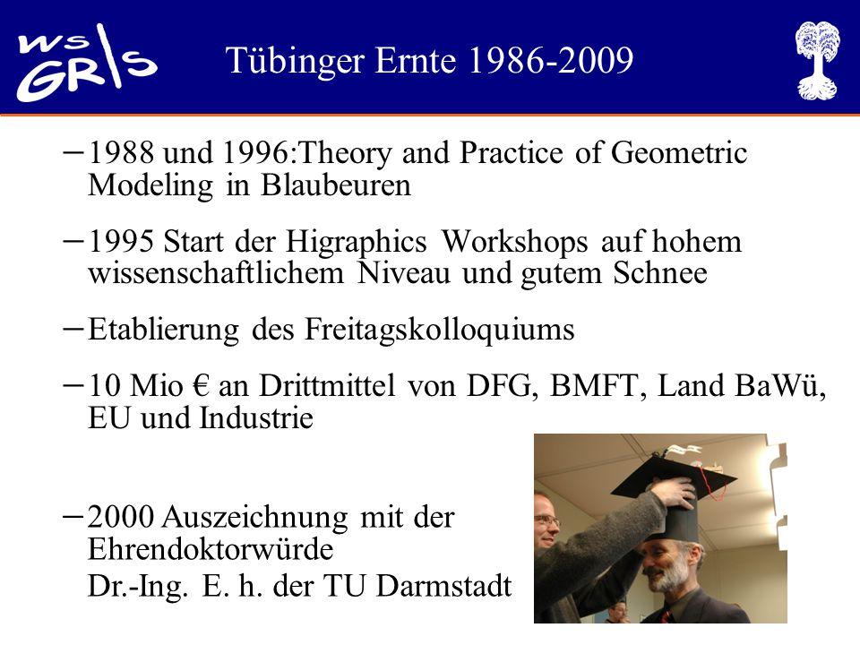 Tübinger Ernte 1986-2009  1988 und 1996:Theory and Practice of Geometric Modeling in Blaubeuren  1995 Start der Higraphics Workshops auf hohem wissenschaftlichem Niveau und gutem Schnee  Etablierung des Freitagskolloquiums  10 Mio € an Drittmittel von DFG, BMFT, Land BaWü, EU und Industrie  2000 Auszeichnung mit der Ehrendoktorwürde Dr.-Ing.