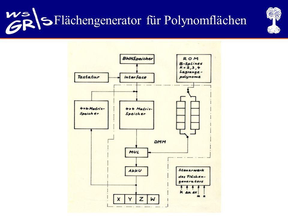 Flächengenerator für Polynomflächen