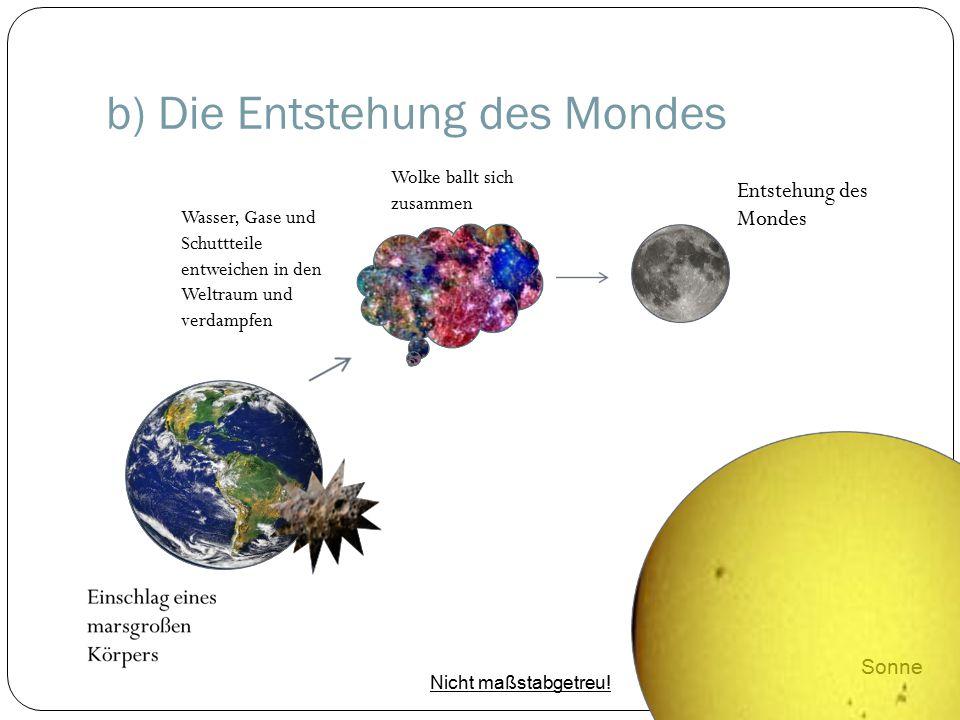 b) Die Entstehung des Mondes Wasser, Gase und Schuttteile entweichen in den Weltraum und verdampfen Wolke ballt sich zusammen Entstehung des Mondes Nicht maßstabgetreu.