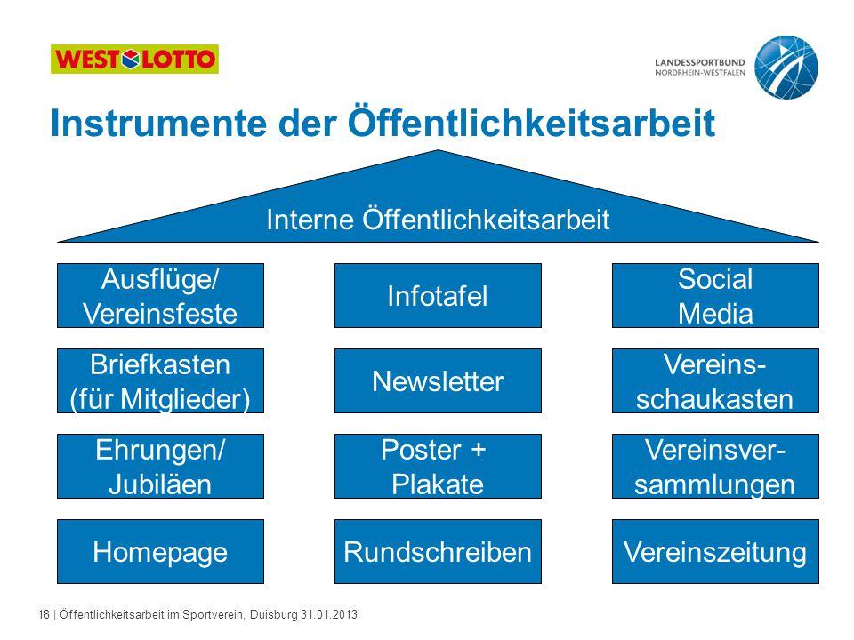 18   Öffentlichkeitsarbeit im Sportverein, Duisburg 31.01.2013 Ausflüge/ Vereinsfeste Briefkasten (für Mitglieder) Vereinszeitung Vereinsver- sammlung