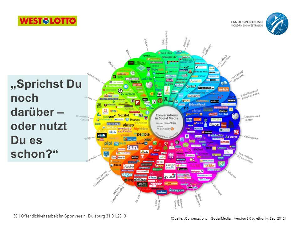 """30   Öffentlichkeitsarbeit im Sportverein, Duisburg 31.01.2013 [Quelle: """"Conversations in Social Media – Version 5.0 by ethority, Sep. 2012] """"Sprichst"""