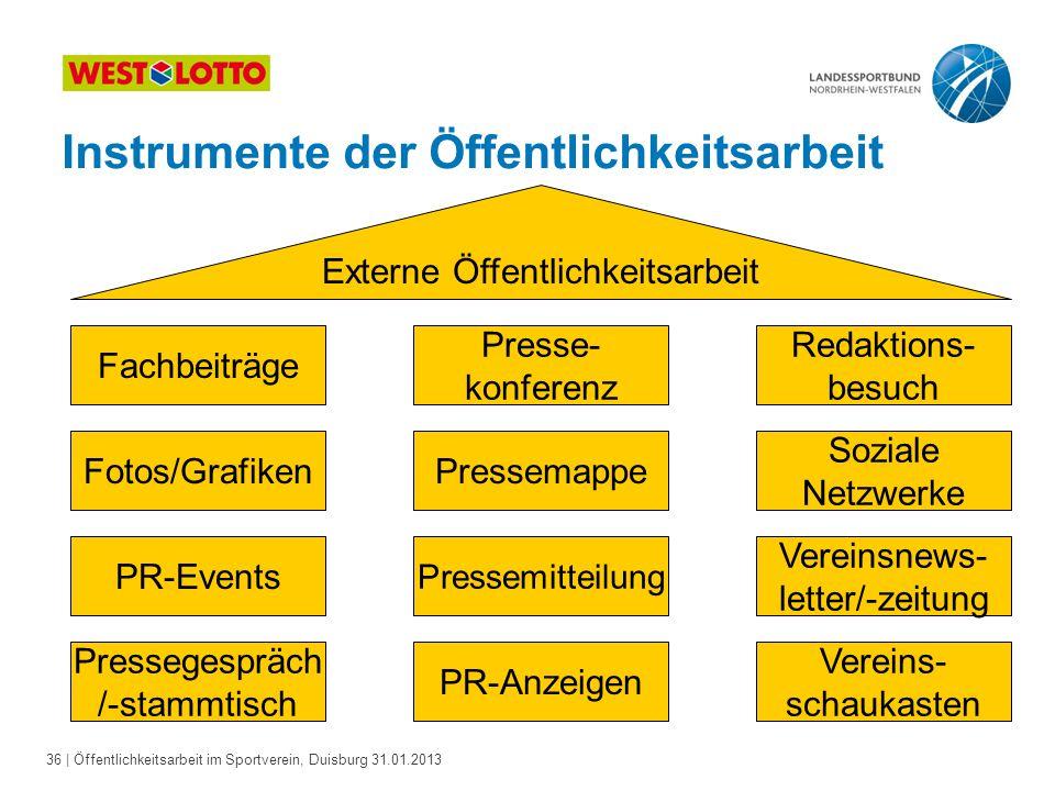 36   Öffentlichkeitsarbeit im Sportverein, Duisburg 31.01.2013 Fachbeiträge Fotos/Grafiken Vereinsnews- letter/-zeitung Vereins- schaukasten PR-Events