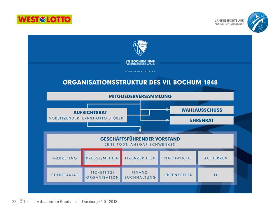82   Öffentlichkeitsarbeit im Sportverein, Duisburg 31.01.2013