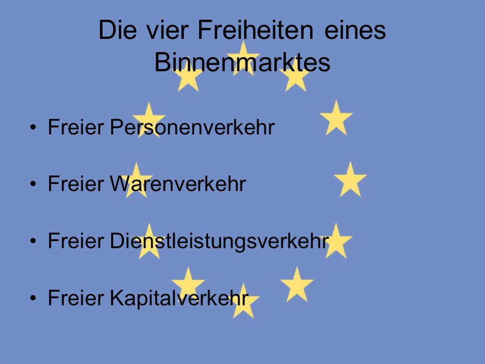 Die vier Freiheiten eines Binnenmarktes Freier Personenverkehr Freier Warenverkehr Freier Dienstleistungsverkehr Freier Kapitalverkehr