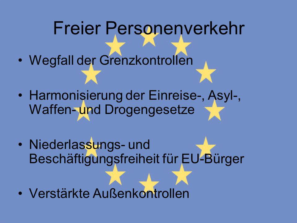 Freier Personenverkehr Wegfall der Grenzkontrollen Harmonisierung der Einreise-, Asyl-, Waffen- und Drogengesetze Niederlassungs- und Beschäftigungsfr