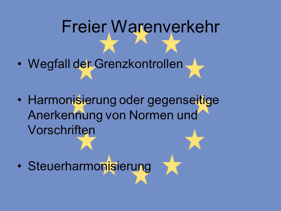 Freier Warenverkehr Wegfall der Grenzkontrollen Harmonisierung oder gegenseitige Anerkennung von Normen und Vorschriften Steuerharmonisierung