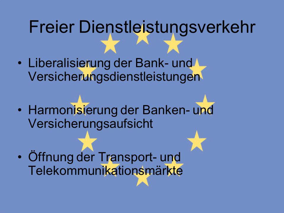 Freier Dienstleistungsverkehr Liberalisierung der Bank- und Versicherungsdienstleistungen Harmonisierung der Banken- und Versicherungsaufsicht Öffnung