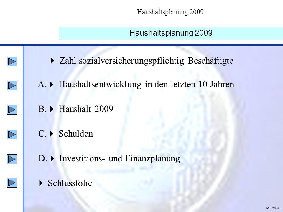 Haushaltsplanung 2009  Zahl sozialversicherungspflichtig Beschäftigte A.  Haushaltsentwicklung in den letzten 10 Jahren B.  Haushalt 2009 C.  Schu