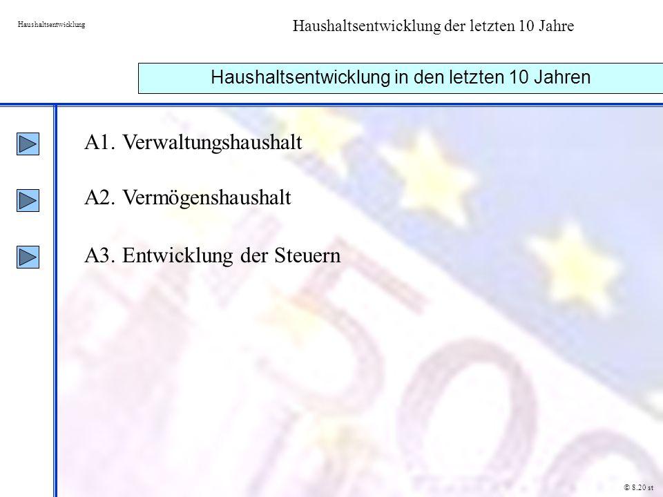 Haushaltsentwicklung der letzten 10 Jahre Haushaltsentwicklung Haushaltsentwicklung in den letzten 10 Jahren A1. Verwaltungshaushalt A2. Vermögenshaus