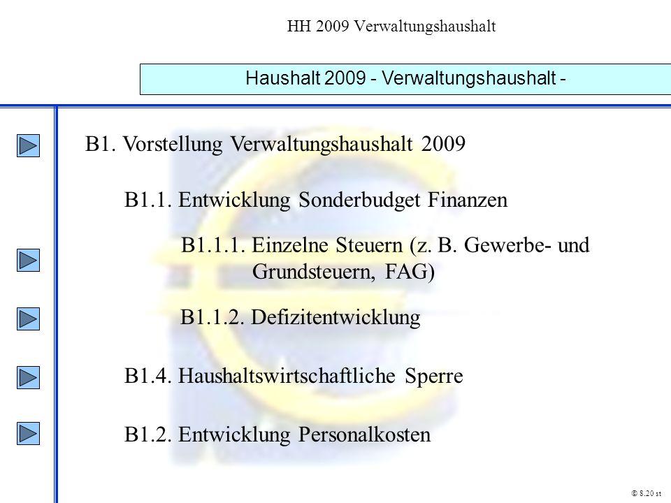 HH 2009 Verwaltungshaushalt Haushalt 2009 - Verwaltungshaushalt - B1. Vorstellung Verwaltungshaushalt 2009 B1.1. Entwicklung Sonderbudget Finanzen B1.
