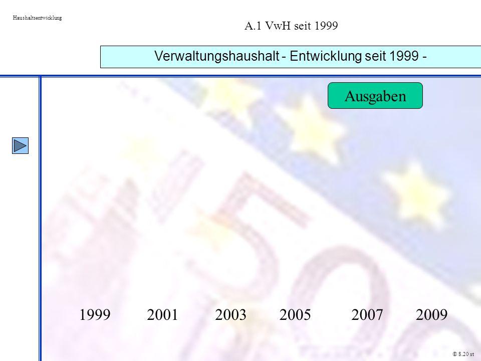 A.1 VwH seit 1999 Haushaltsentwicklung Verwaltungshaushalt - Entwicklung seit 1999 - © 8.20 st 199920052007200920012003 Ausgaben