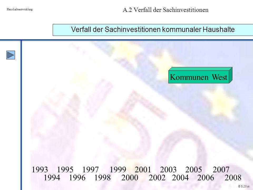 A.2 Verfall der Sachinvestitionen Haushaltsentwicklung Verfall der Sachinvestitionen kommunaler Haushalte © 8.20 st 1993 1995 1997 1999 2001 2003 2005