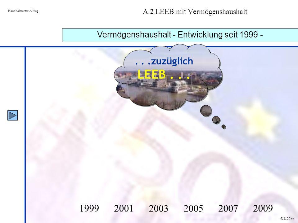 A.2 LEEB mit Vermögenshaushalt Haushaltsentwicklung Vermögenshaushalt - Entwicklung seit 1999 - © 8.20 st 1999 2001 2003 2005 2007 2009...zuzüglich LE