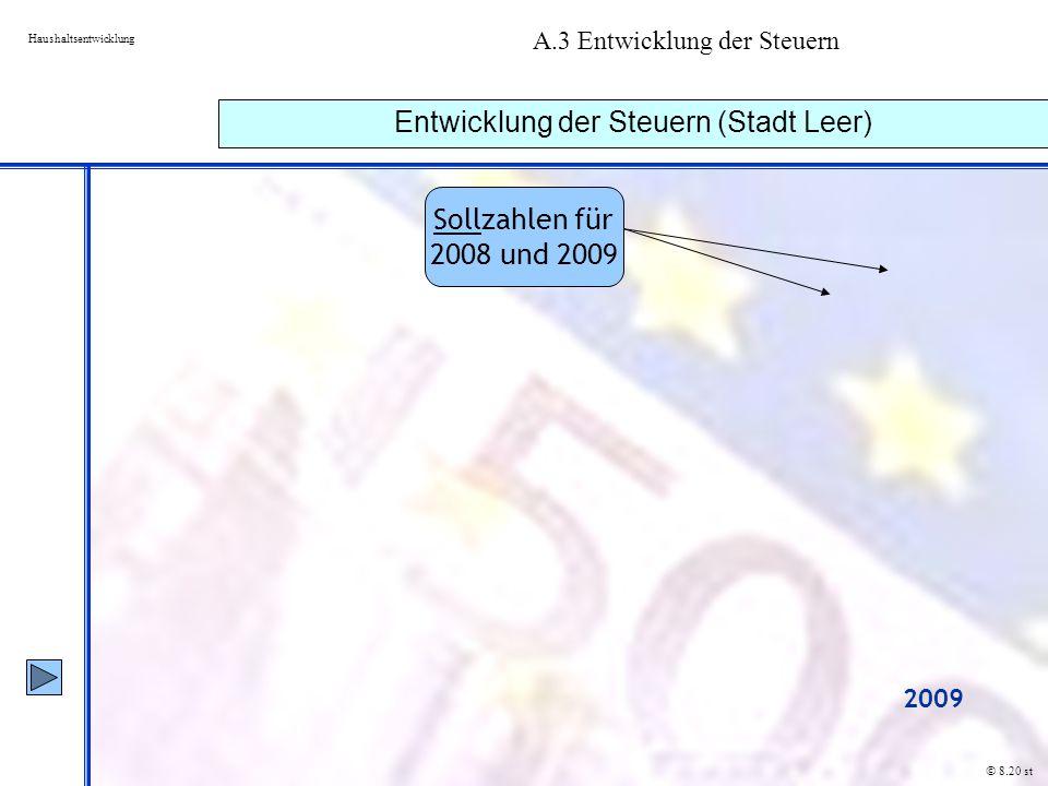 A.3 Entwicklung der Steuern Haushaltsentwicklung Entwicklung der Steuern (Stadt Leer) © 8.20 st 2009 Sollzahlen für 2008 und 2009