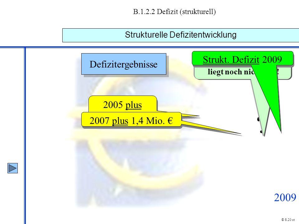 B.1.2.2 Defizit (strukturell) Strukturelle Defizitentwicklung © 8.20 st Defizitergebnisse 2005 plus 5,161 Mio. € 2005 plus 5,161 Mio. € 2009 ? Abschlu