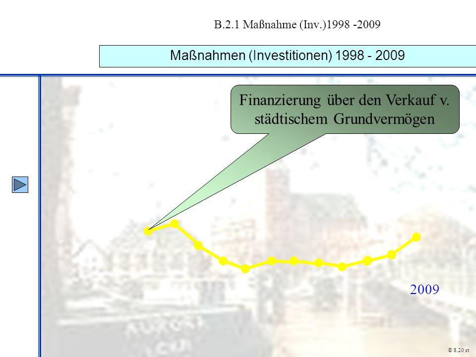 B.2.1 Maßnahme (Inv.)1998 -2009 Maßnahmen (Investitionen) 1998 - 2009 © 8.20 st 2009 Finanzierung über den Verkauf v. städtischem Grundvermögen