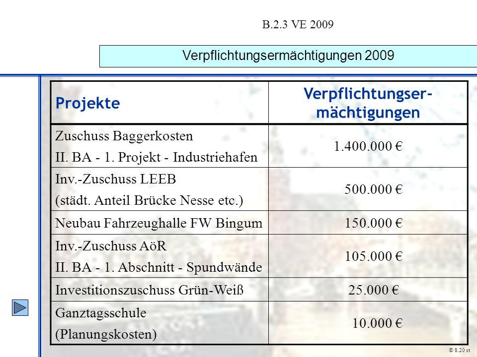 B.2.3 VE 2009 Verpflichtungsermächtigungen 2009 © 8.20 st Projekte Verpflichtungser- mächtigungen Zuschuss Baggerkosten II. BA - 1. Projekt - Industri