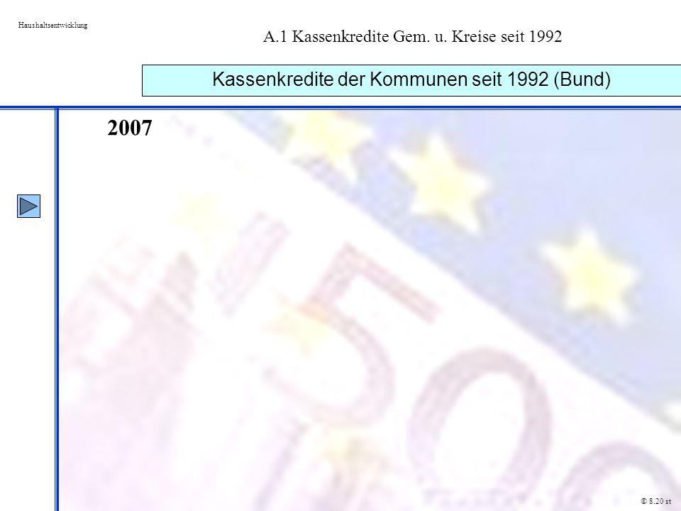 A.1 Kassenkredite Gem. u. Kreise seit 1992 Haushaltsentwicklung Kassenkredite der Kommunen seit 1992 (Bund) © 8.20 st 2007