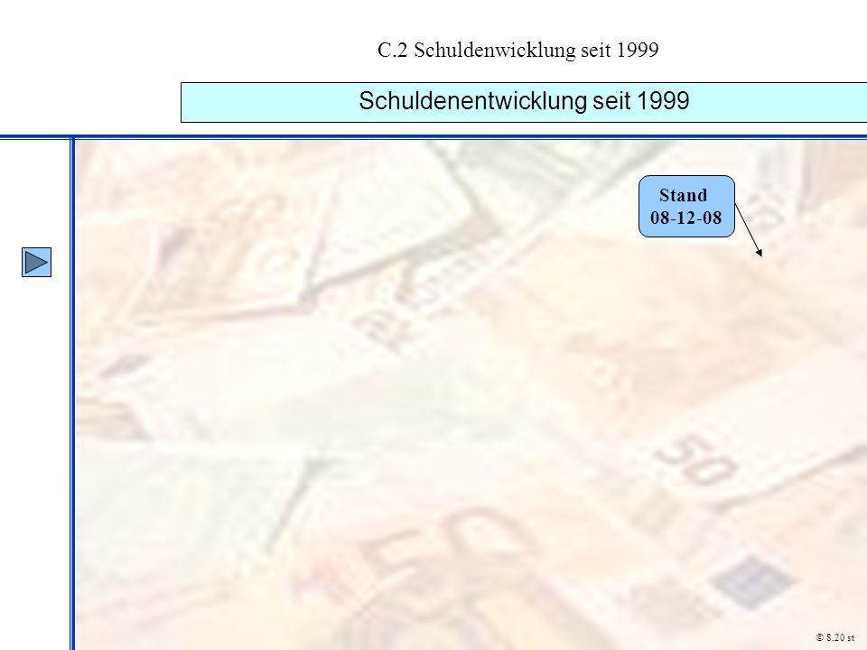 C.2 Schuldenwicklung seit 1999 Schuldenentwicklung seit 1999 © 8.20 st Stand 08-12-08