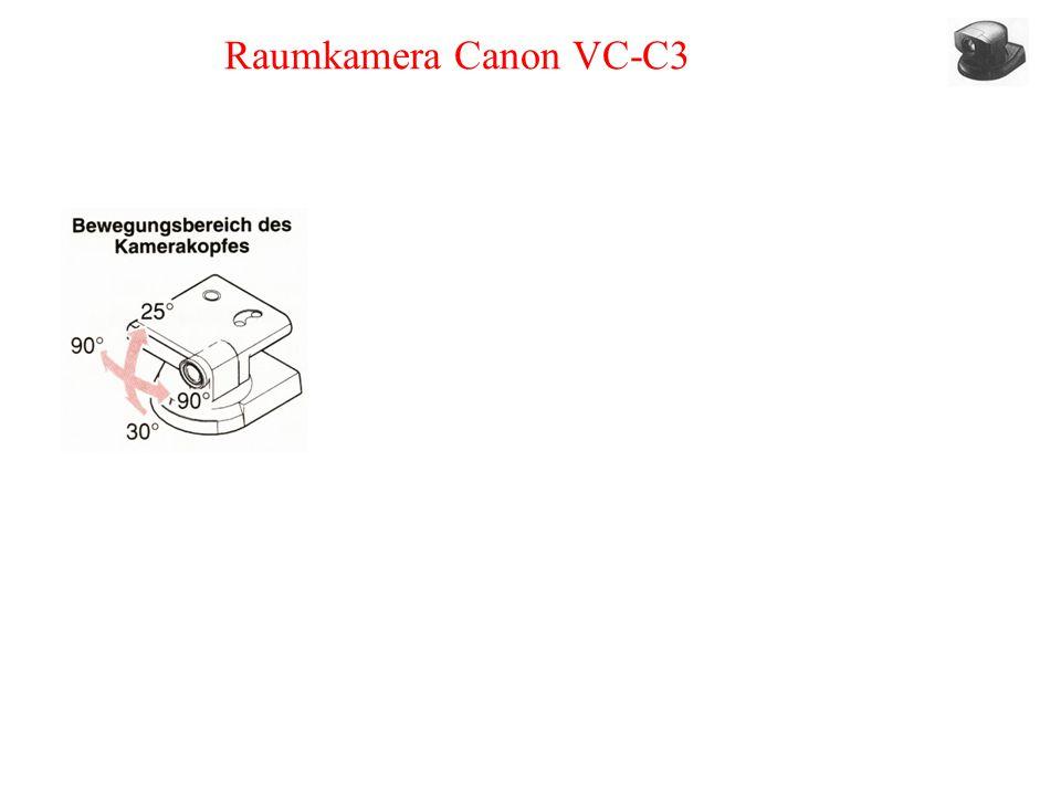 Raumkamera Canon VC-C3
